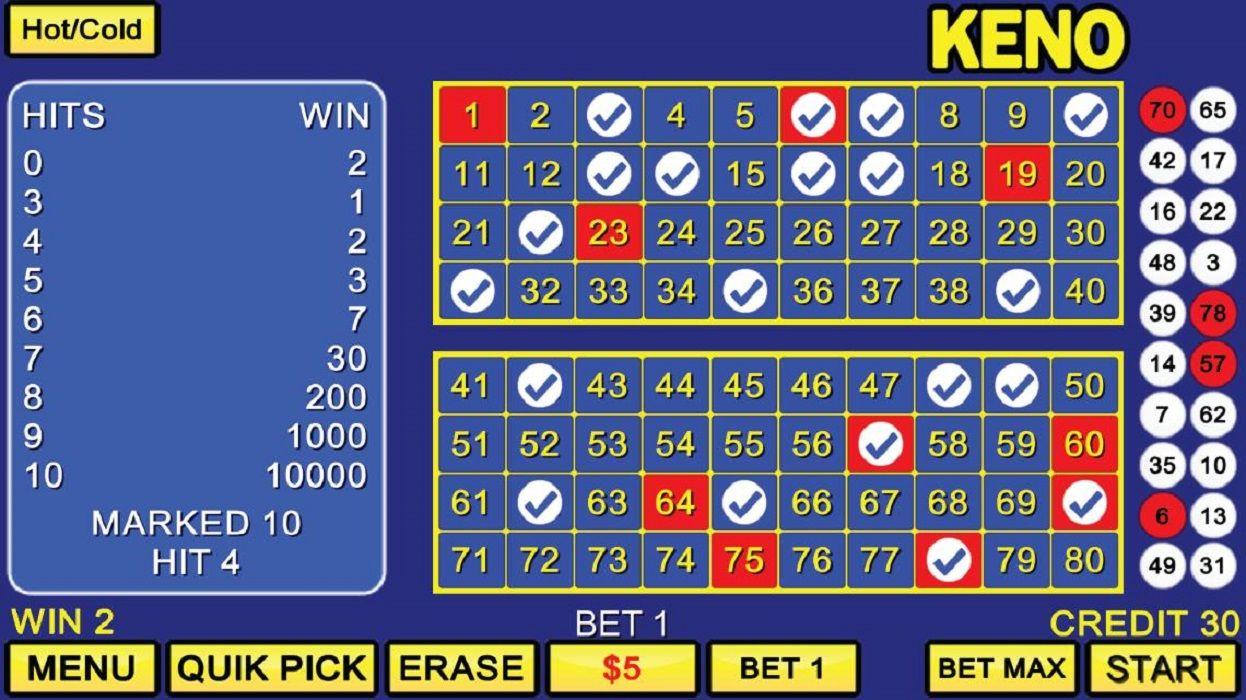 logo de 5 consejos para ganar en Keno
